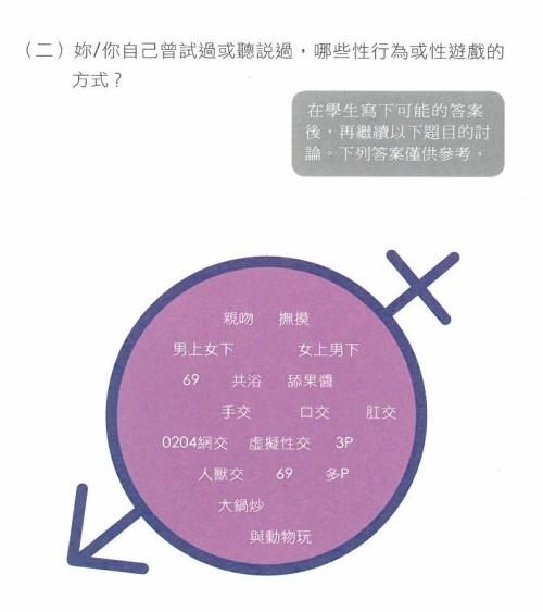 (摘自《導讀》,頁24)