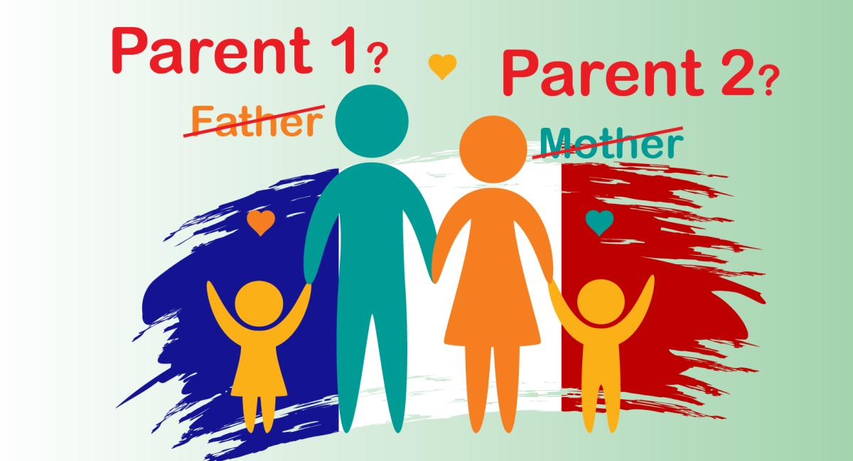 法國會通過修法 倘生效學校表格「家長1、家長2」取代「父母」